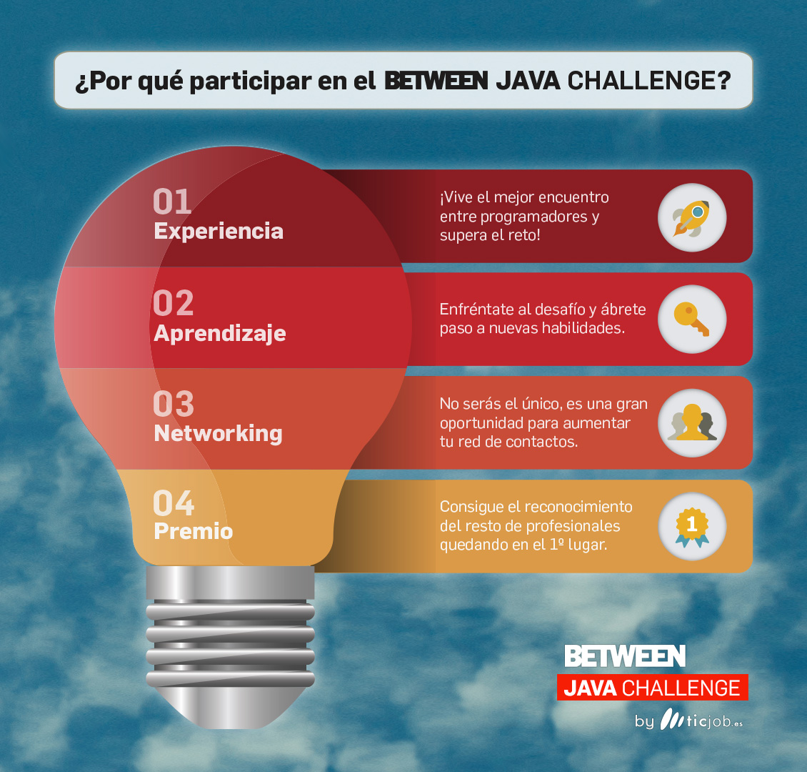Infografia Between Java Challenge